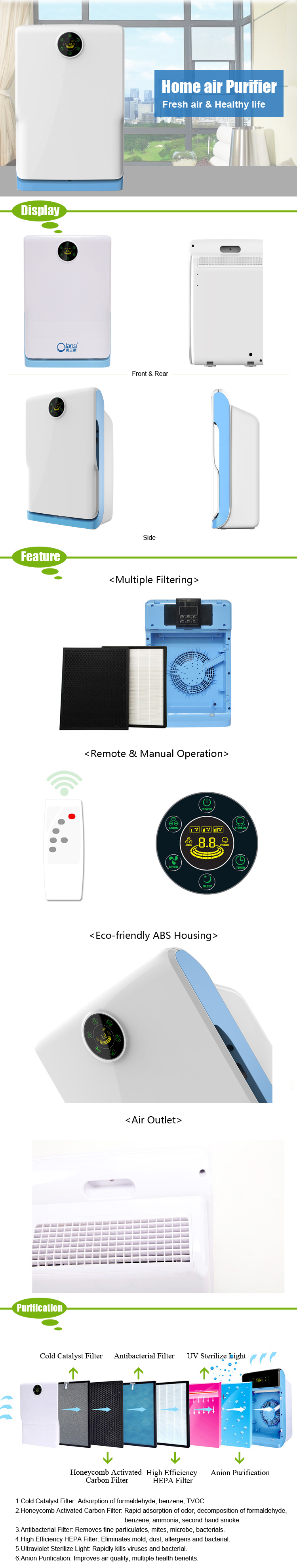 Smart Home Air Purifier with HEPA filter | Olansi Healthcare