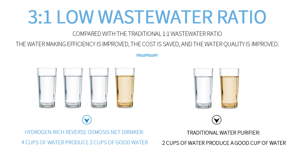 water purifier,filter