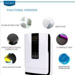negative ion generator purifier,air filter purifier,air filter
