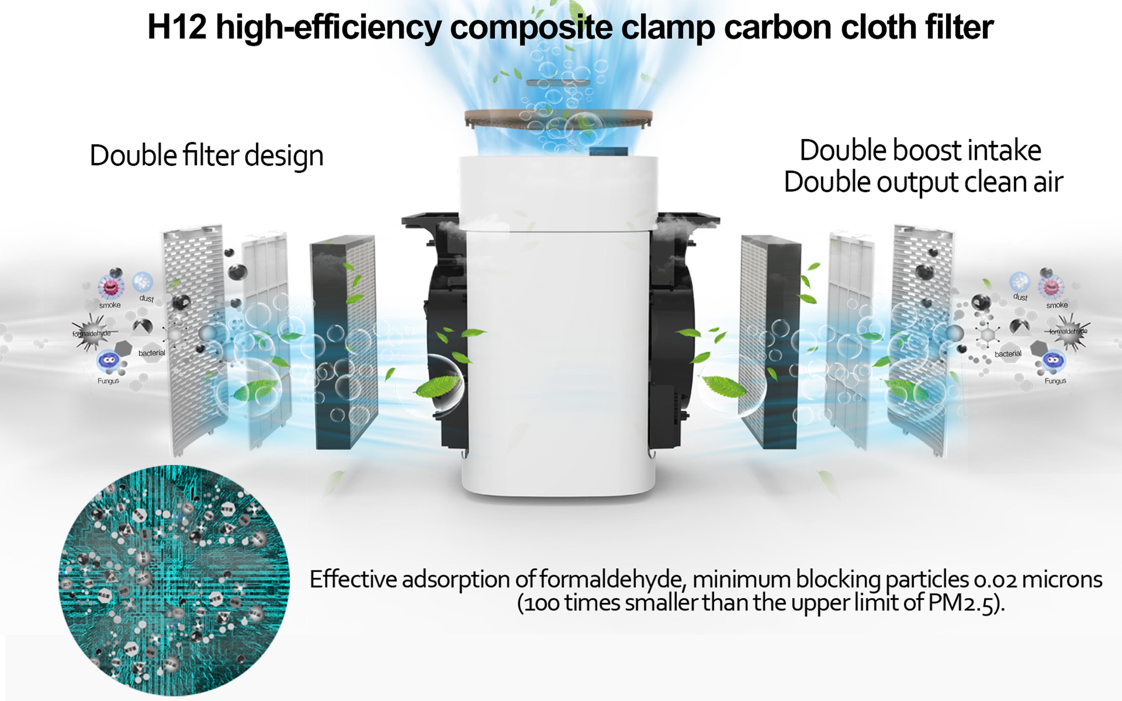 generator ozone air,air purification,air ionizer