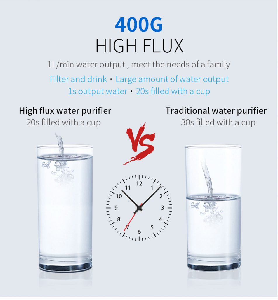 water purifier,filter,reverse osmosis