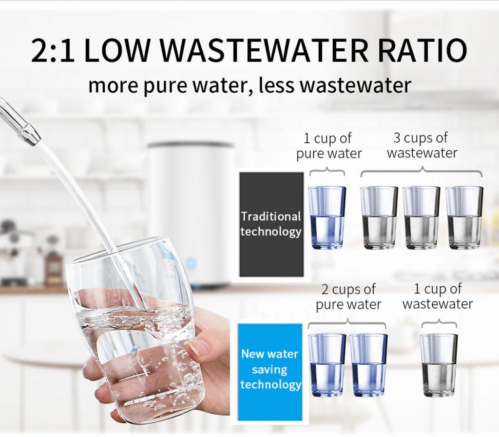 alkaline water purifier in bangalore