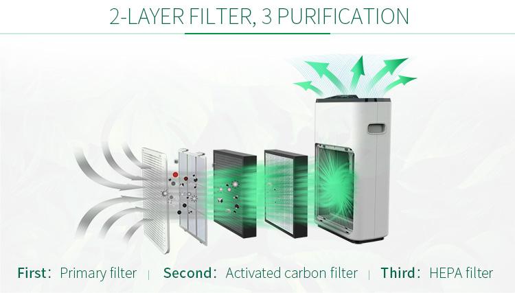 ozone sterilizer,deodorizer air,air purifier