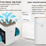 air ioniser,hepa air purifier,coldcatalyst air purifier