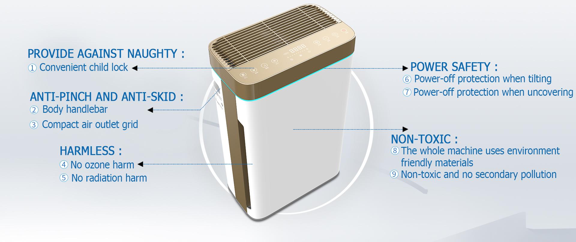 air purifier,intelligent detection,remote control