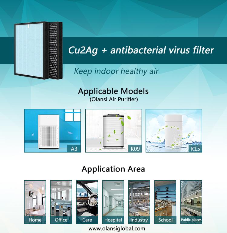 Anti virus antibacterial HEPA filter